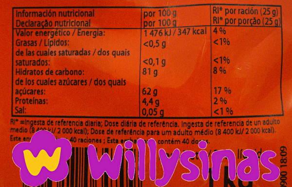 Valores Nutricionales de los Corazones Tiernos de Haribo